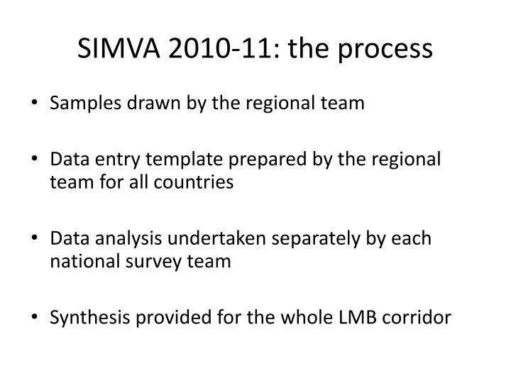 SIMVA 2010-11: the process