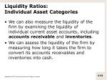 liquidity ratios individual asset categories
