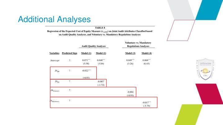 Additional Analyses