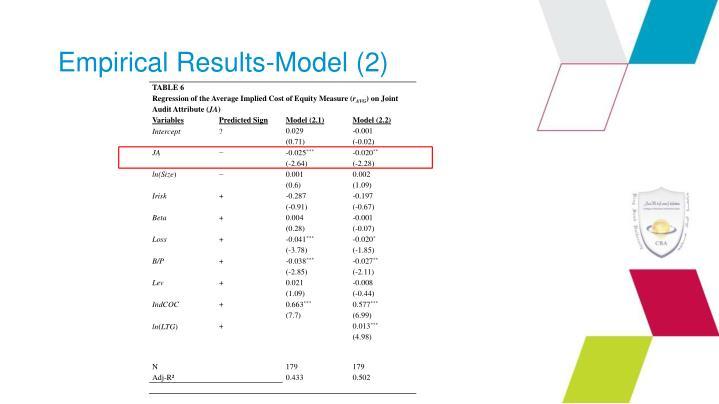 Empirical Results-Model (2)