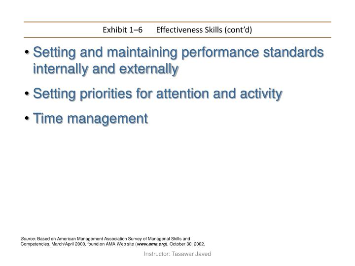 Exhibit 1–6	Effectiveness Skills (cont'd)
