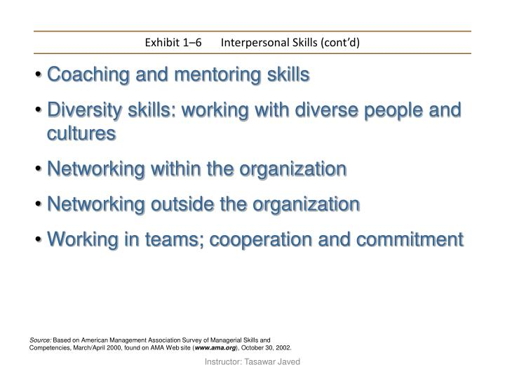 Exhibit 1–6	Interpersonal Skills (cont'd)