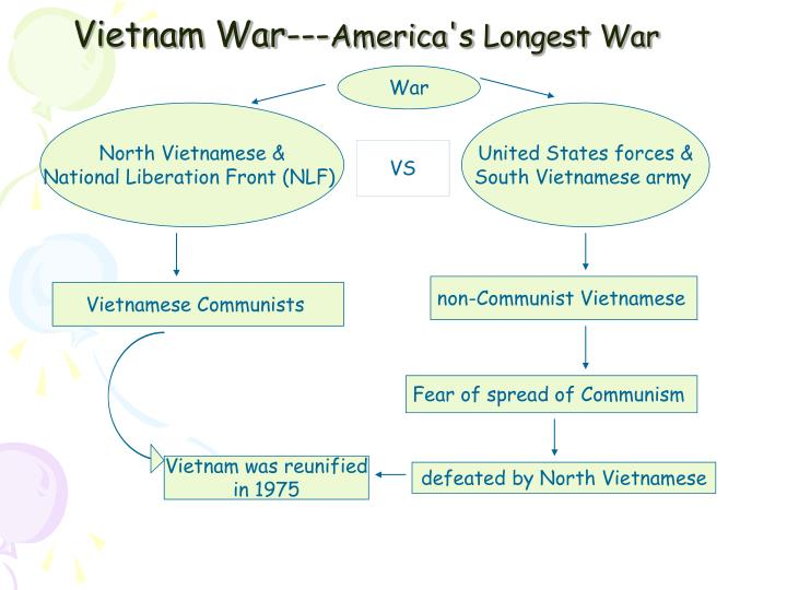 an analysis of the importance of fighting communism in vietnam for the united states The vietnam war (1955-1975) essay the vietnam war is considered to be one of the most important events in the history of the united states this event influenced the lives of millions of americans because many citizens of the united states were enrolled in the army.