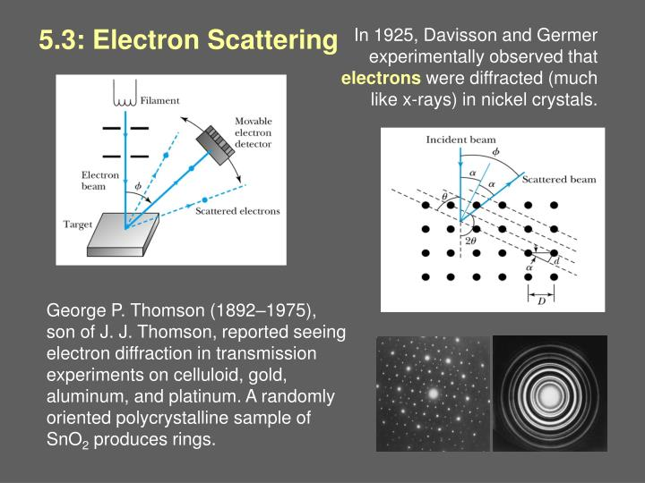 5.3: Electron Scattering