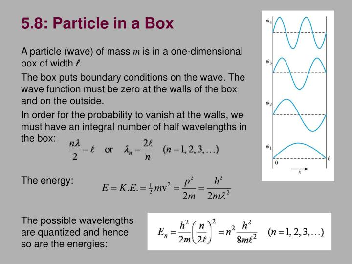 5.8: Particle in a Box