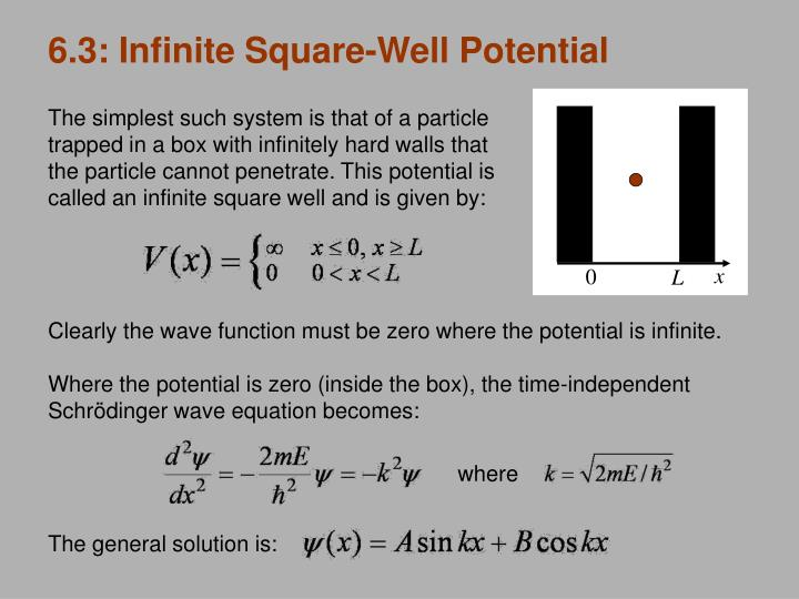6.3: Infinite Square-Well Potential