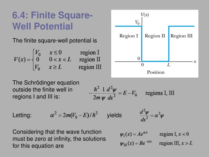 6.4: Finite Square-Well Potential