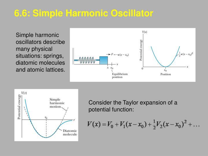 6.6: Simple Harmonic Oscillator