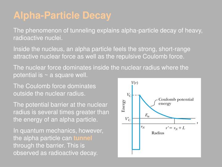 Alpha-Particle Decay