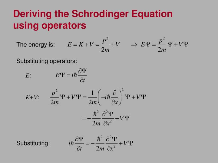 Deriving the Schrodinger Equation using operators