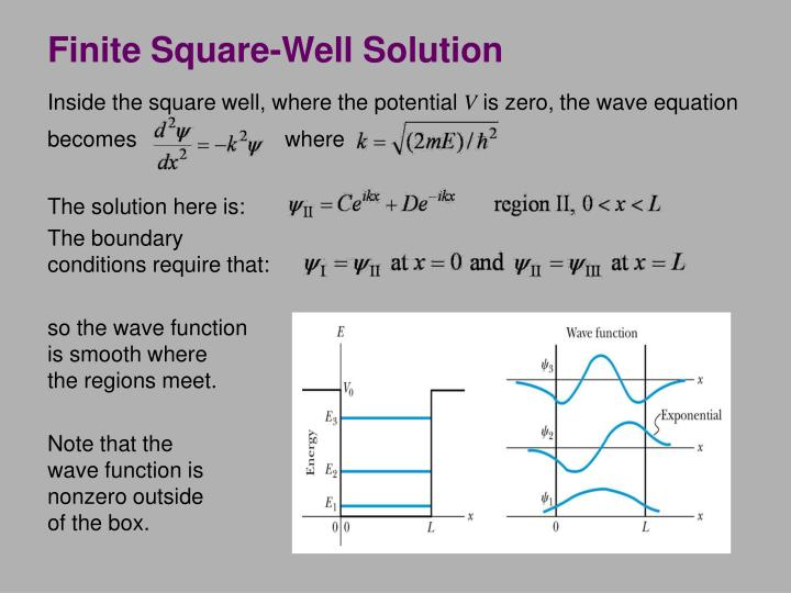 Finite Square-Well Solution