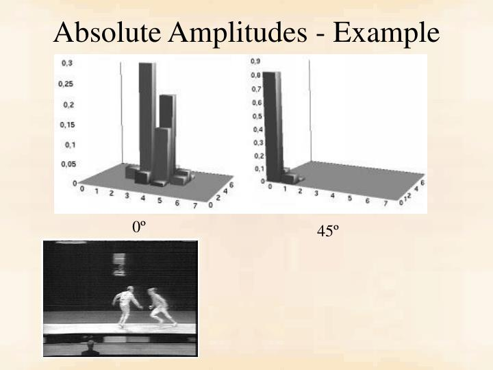 Absolute Amplitudes - Example
