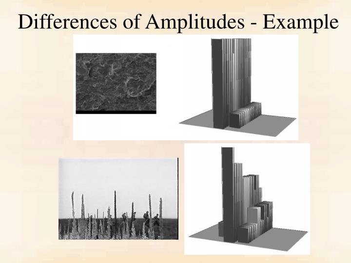 Differences of Amplitudes - Example