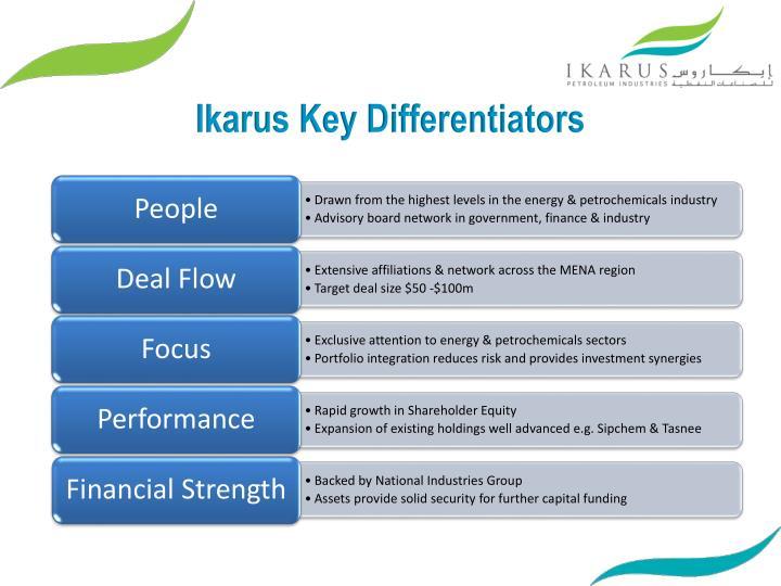 Ikarus Key Differentiators
