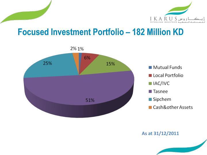 Focused Investment Portfolio – 182 Million KD