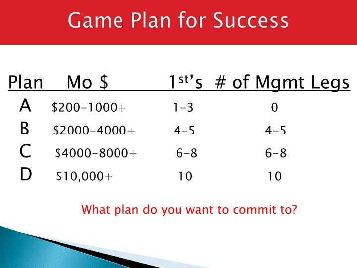 Game Plan for Success