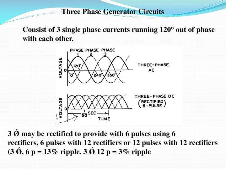 Three Phase Generator Circuits