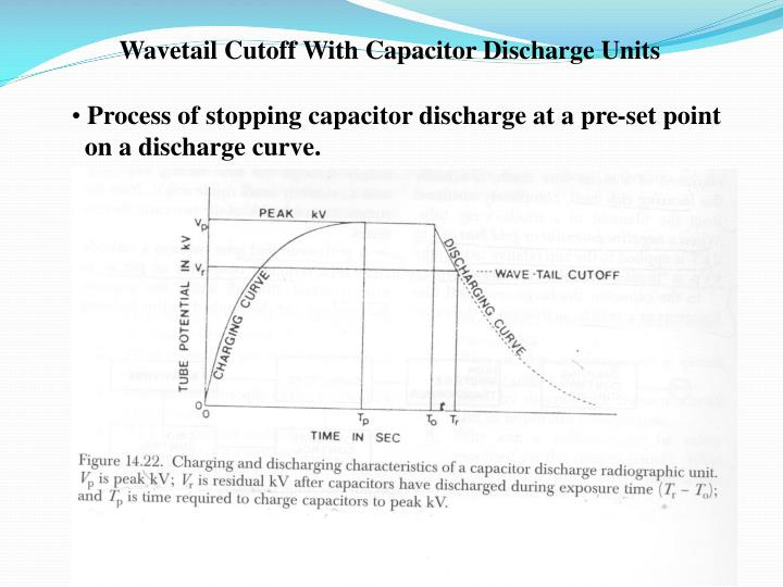 Wavetail Cutoff With Capacitor Discharge Units