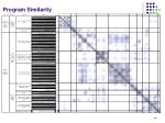 program similarity