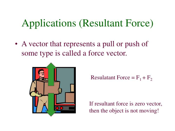 Applications (Resultant Force)