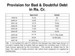 provision for bad doubtful debt in rs cr