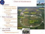 chain of accelerators