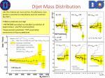 dijet mass distribution1