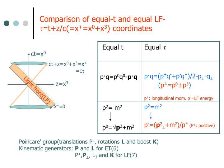Comparison of equal t and equal lf t t z c x x 0 x 3 coordinates