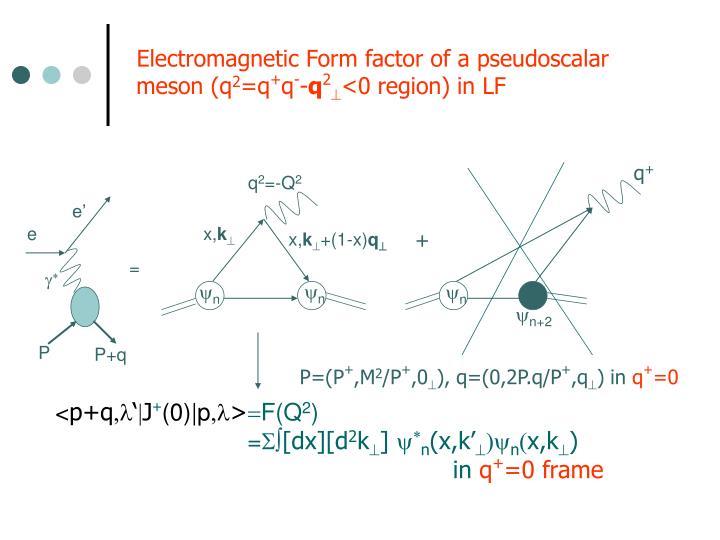 Electromagnetic Form factor of a pseudoscalar