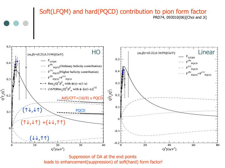 Soft(LFQM) and hard(PQCD) contribution to pion form factor