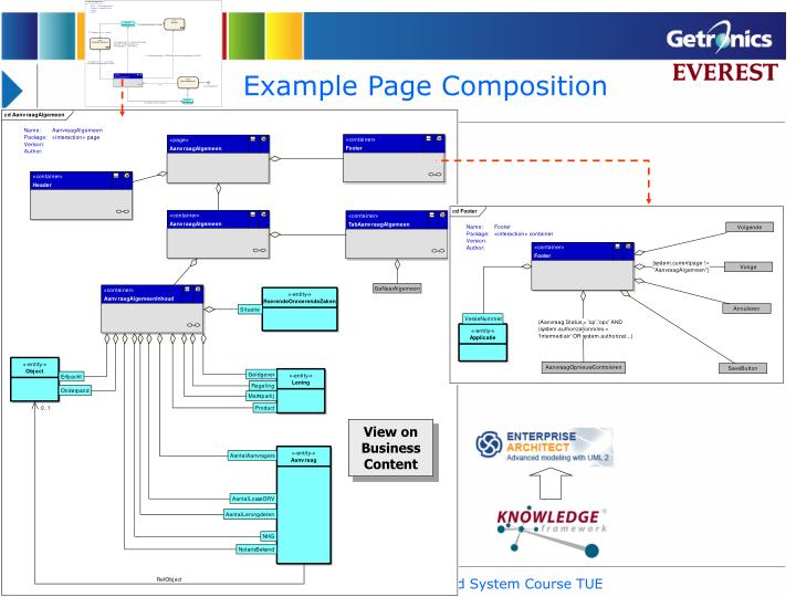 Example Page Composition