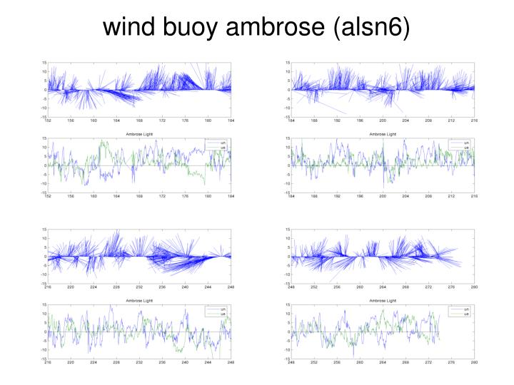 wind buoy ambrose (alsn6)