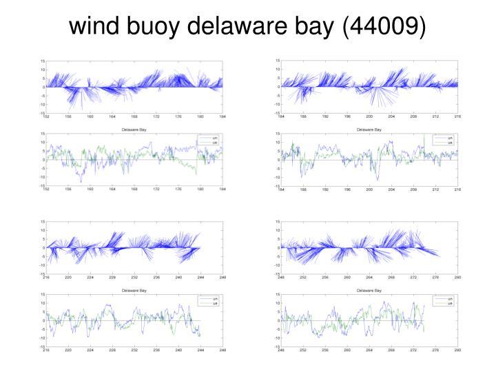 Wind buoy delaware bay 44009