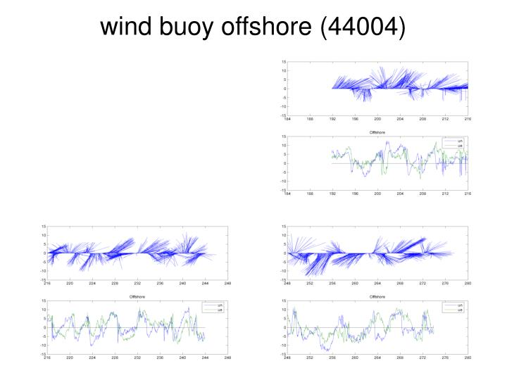 wind buoy offshore (44004)