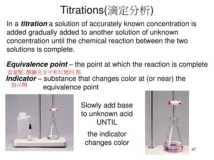 Titrations(
