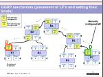 gorp mechanism placement of lp s and setting their levels1