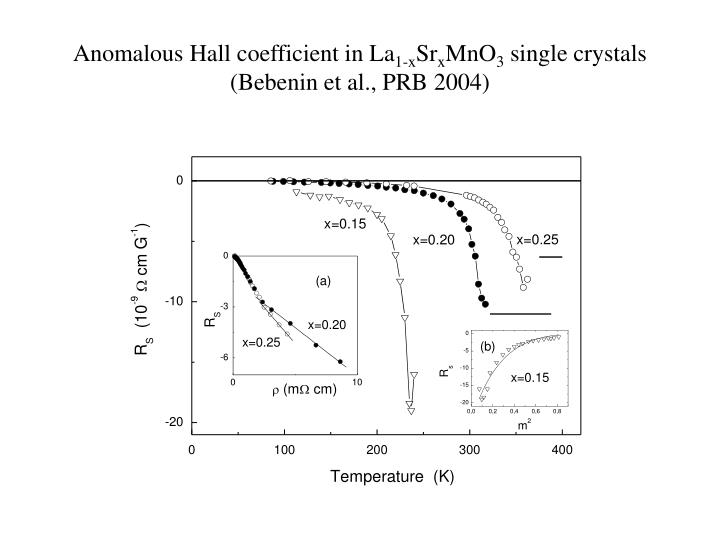 Anomalous Hall coefficient in La
