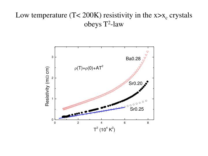 Low temperature (T< 200K) resistivity in the x>x