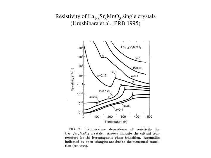 Resistivity of la 1 x sr x mno 3 single crystals urushibara et al prb 1995