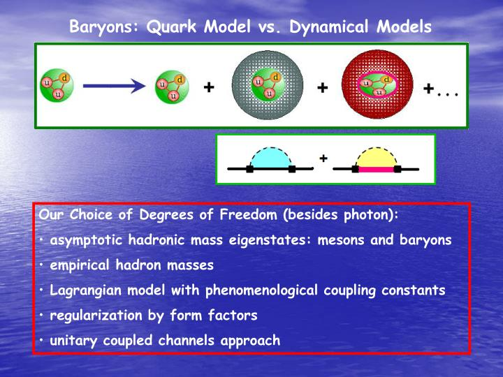 Baryons: Quark Model vs. Dynamical Models
