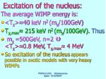 excitation of the nucleus