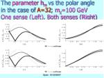 the parameter h m vs the polar angle in the case of a 32 m 100 gev one sense left both senses right