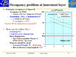 occupancy problem at innermost layer