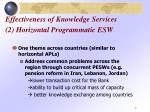effectiveness of knowledge services 2 horizontal programmatic esw