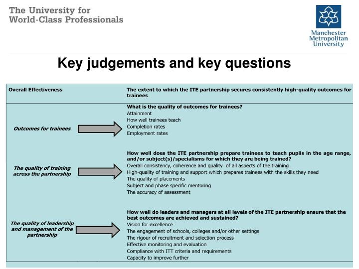 Key judgements and key questions