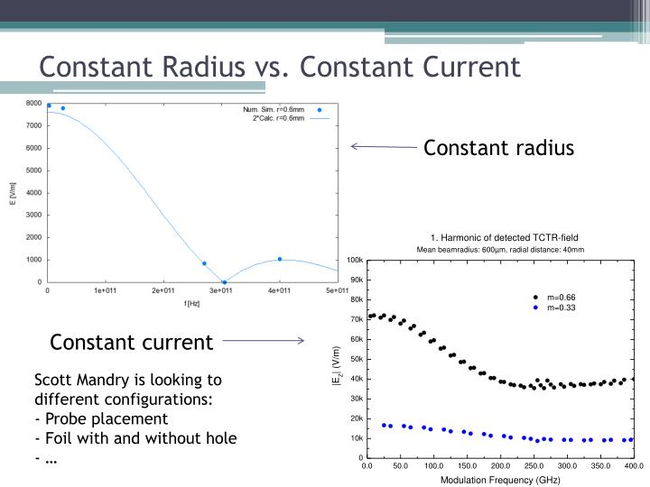 Constant Radius vs. Constant Current