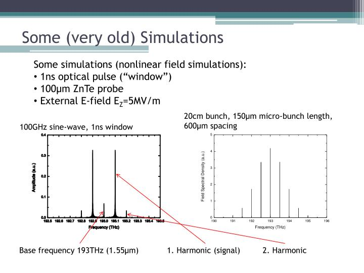 Some (very old) Simulations