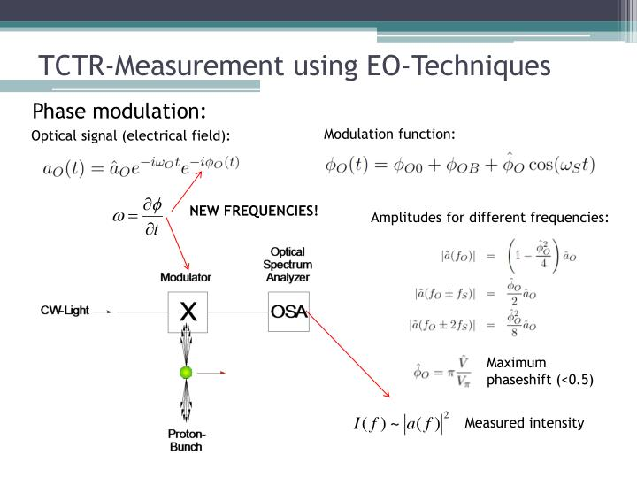 TCTR-Measurement using EO-Techniques