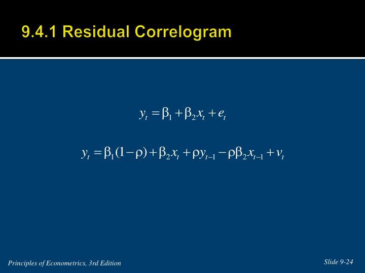 9.4.1 Residual Correlogram