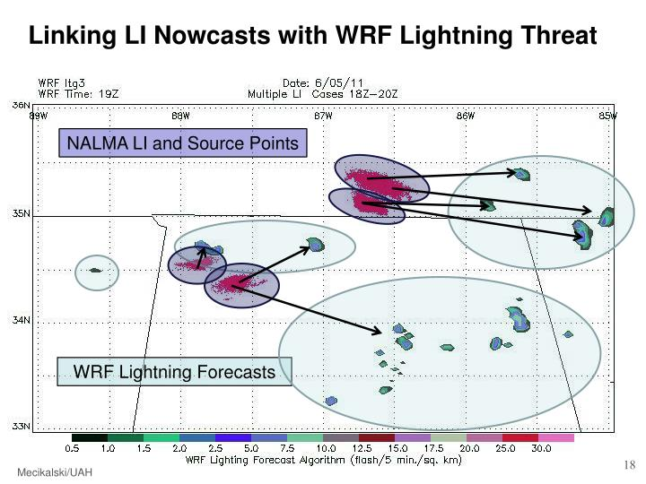 Linking LI Nowcasts with WRF Lightning Threat